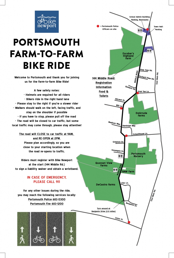 Portsmouth Farm Ride Map